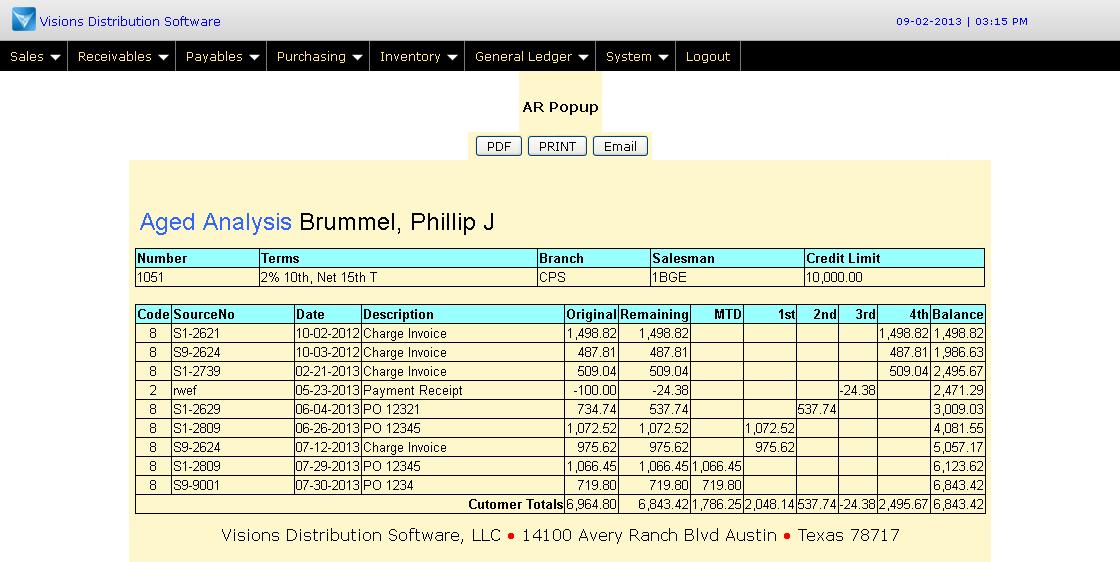 Custom written application software