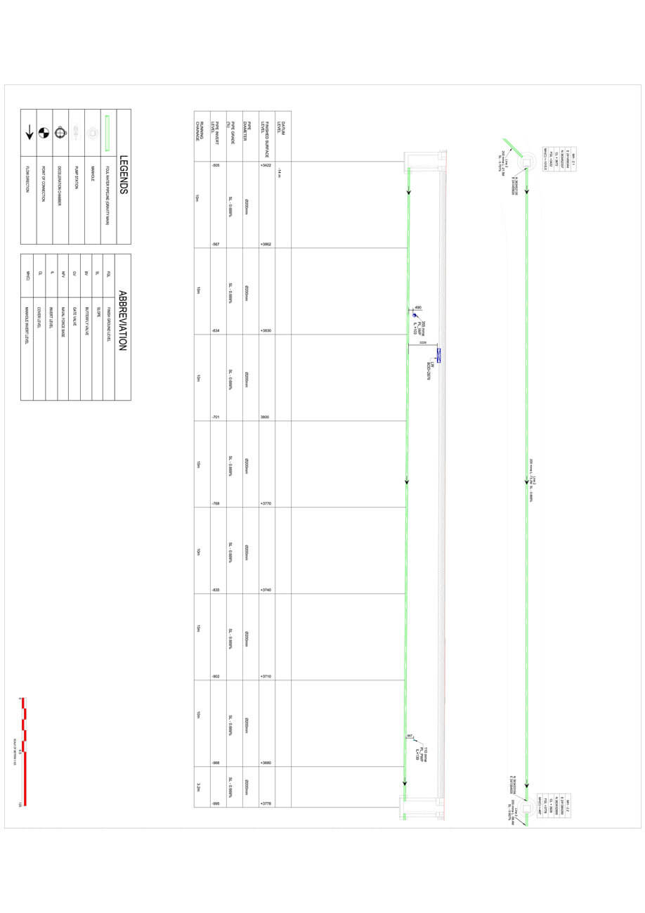 Structural Engineering Sample, Architectural Engineering